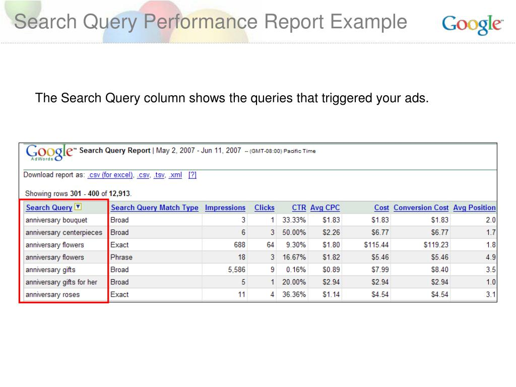 Search Query Performance Report Example