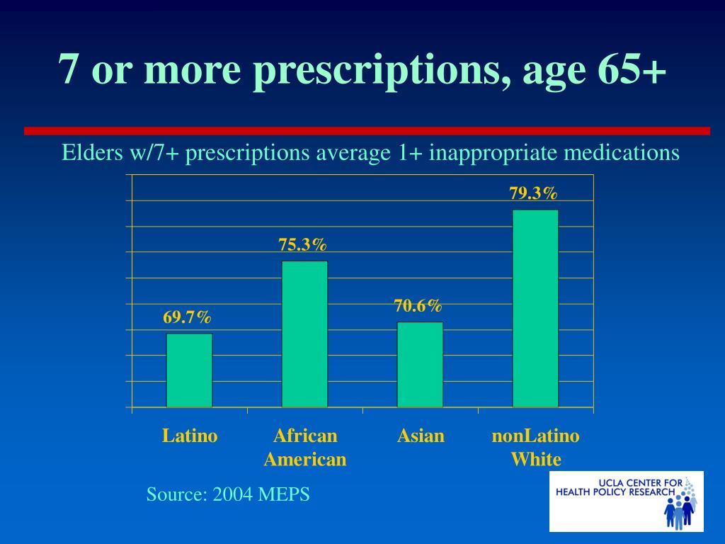 7 or more prescriptions, age 65+