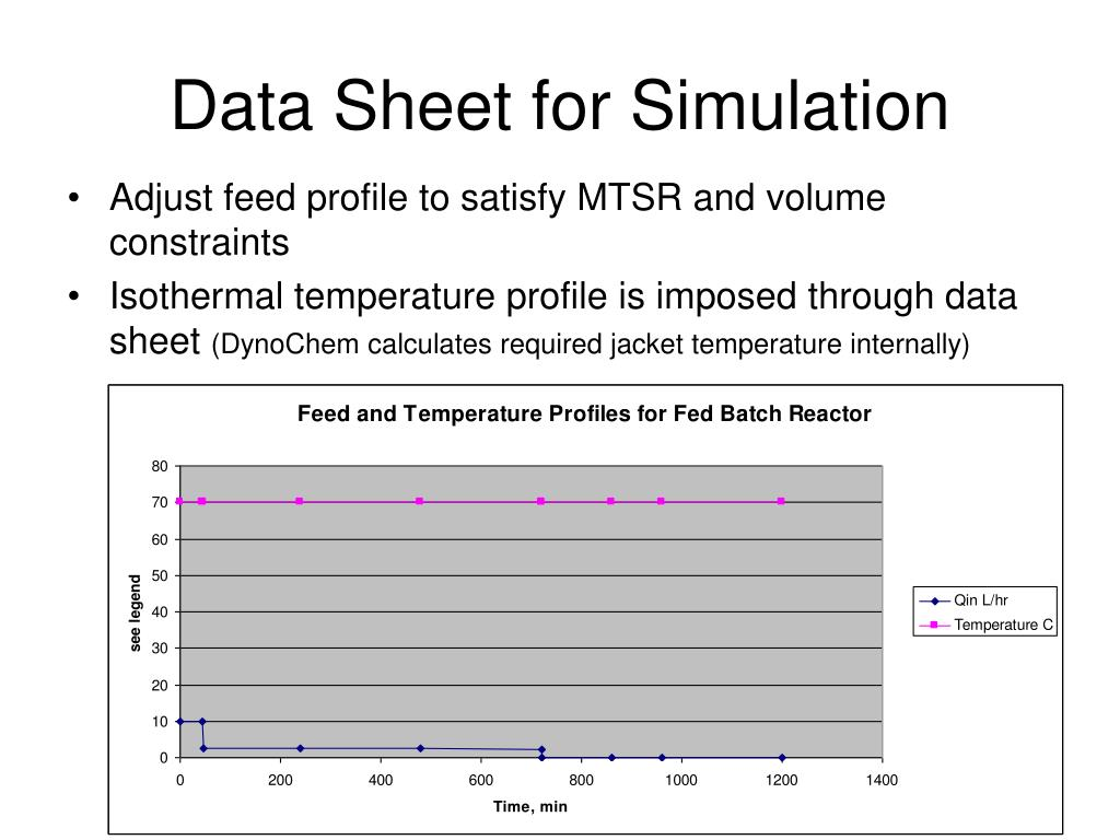 Data Sheet for Simulation