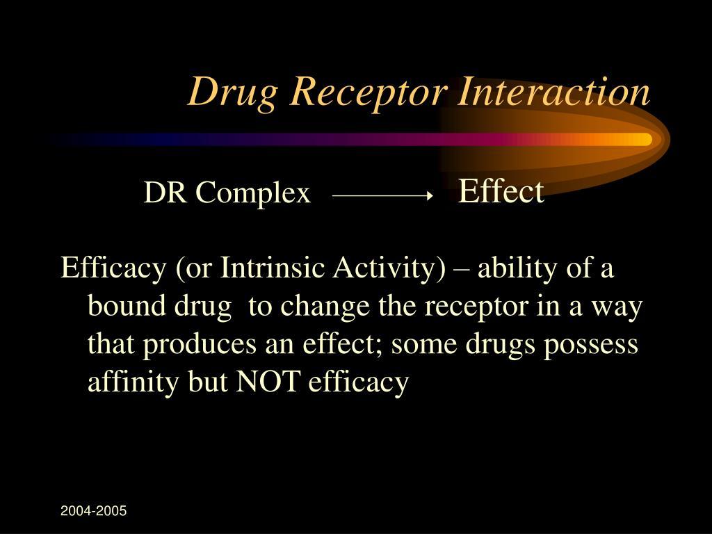 Drug Receptor Interaction