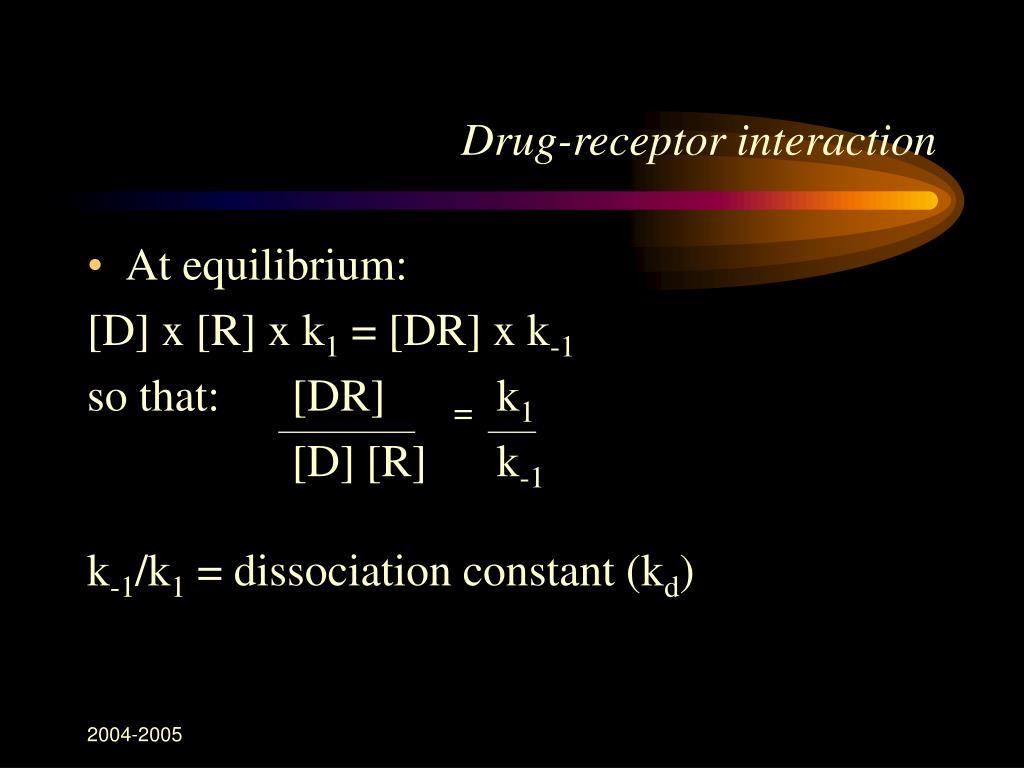 Drug-receptor interaction
