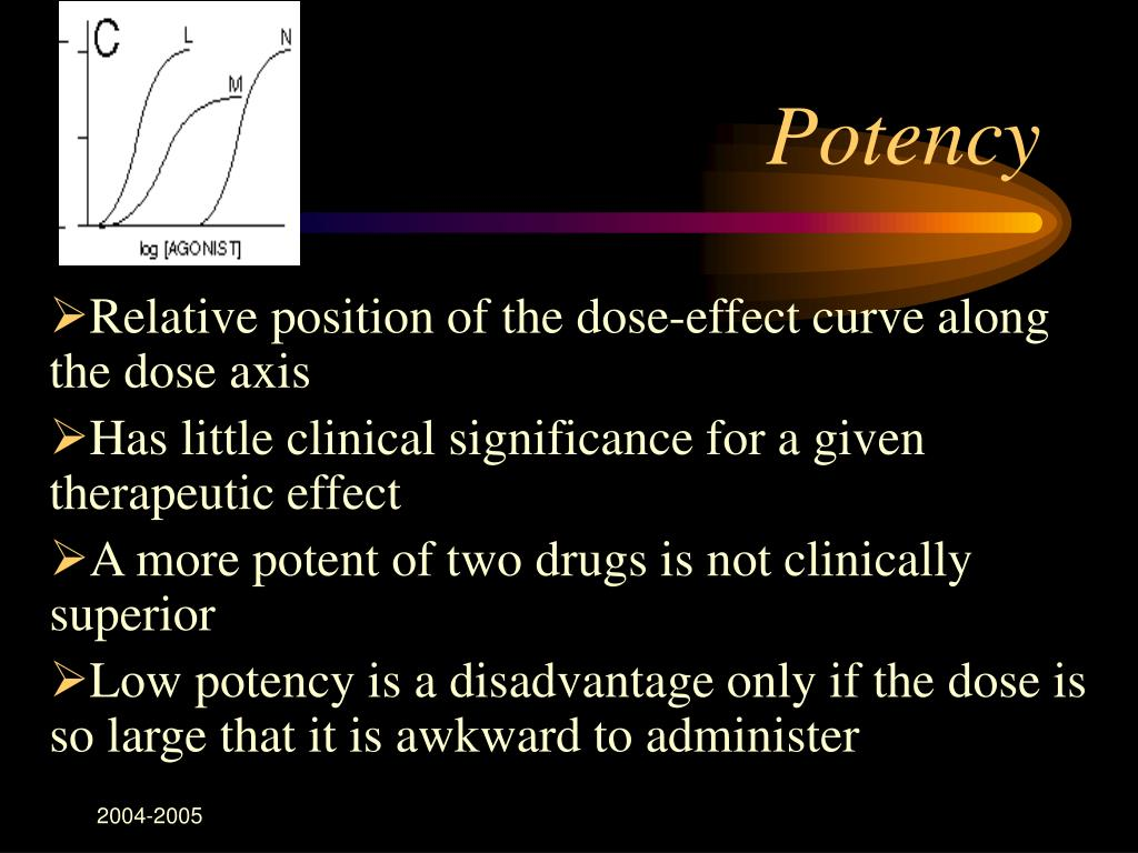 Relative position of the dose-effect curve along the dose axis