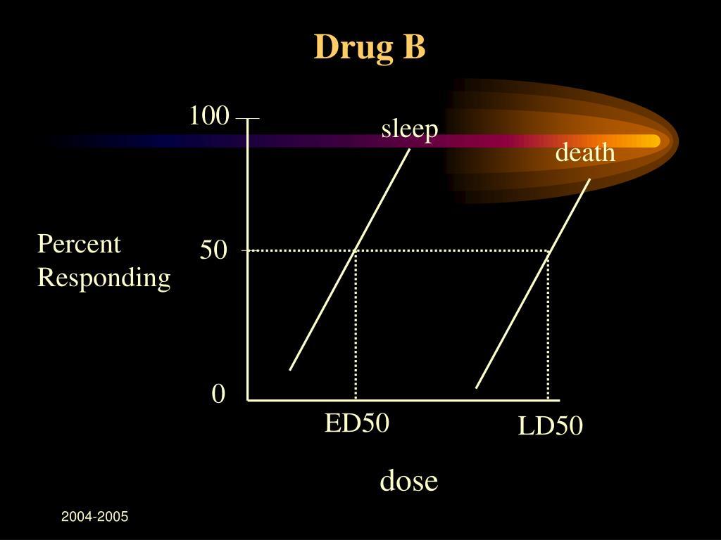 Drug B