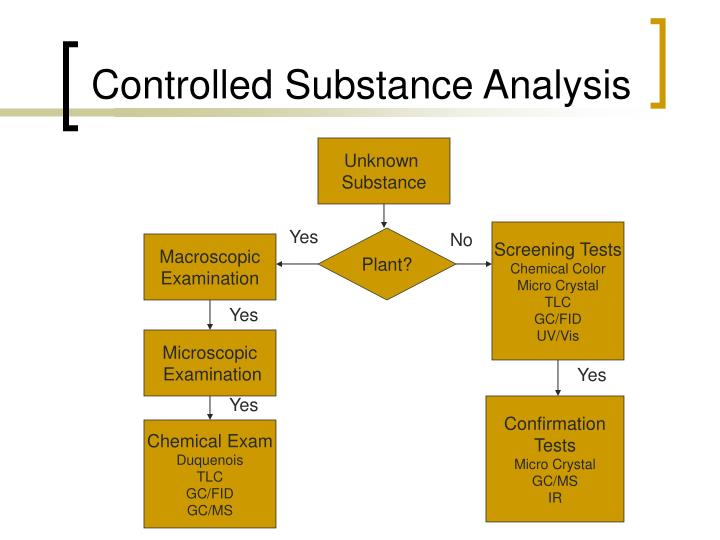 Controlled substance analysis l.jpg