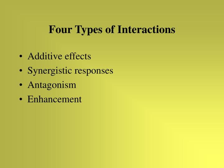 Four Types of Interactions