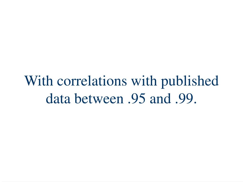 With correlations with published data between .95 and .99.
