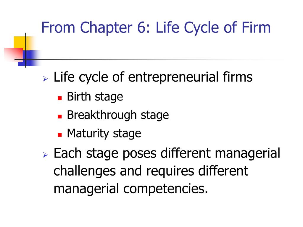 From Chapter 6: Life Cycle of Firm
