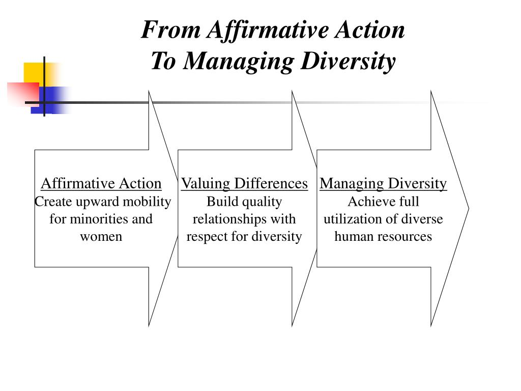 From Affirmative Action