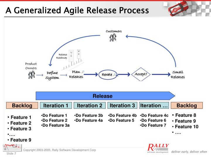 A Generalized Agile Release Process