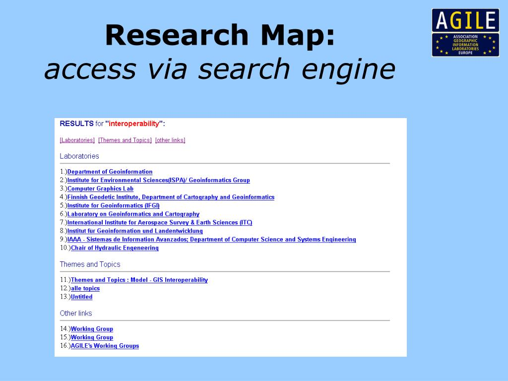 Research Map: