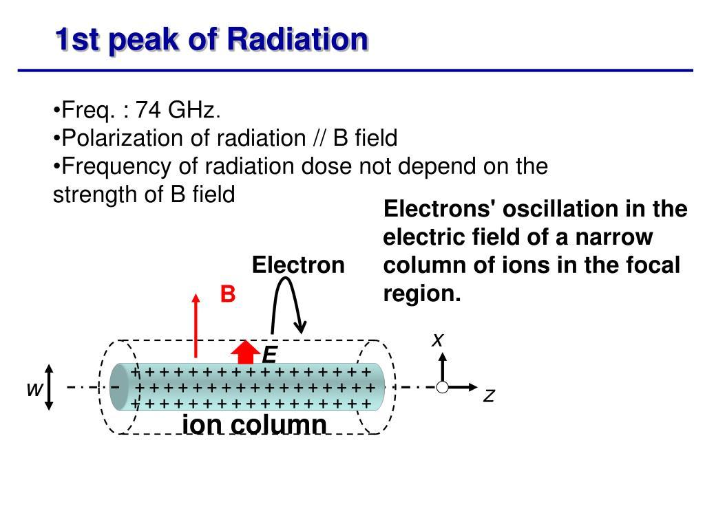 1st peak of Radiation