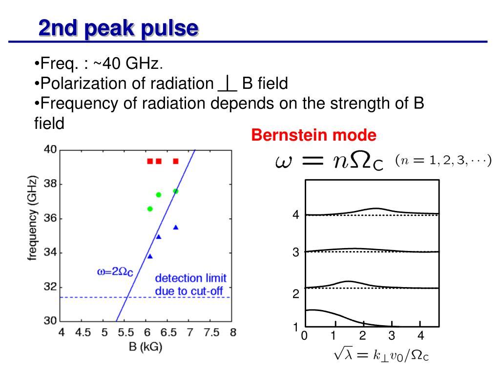2nd peak pulse