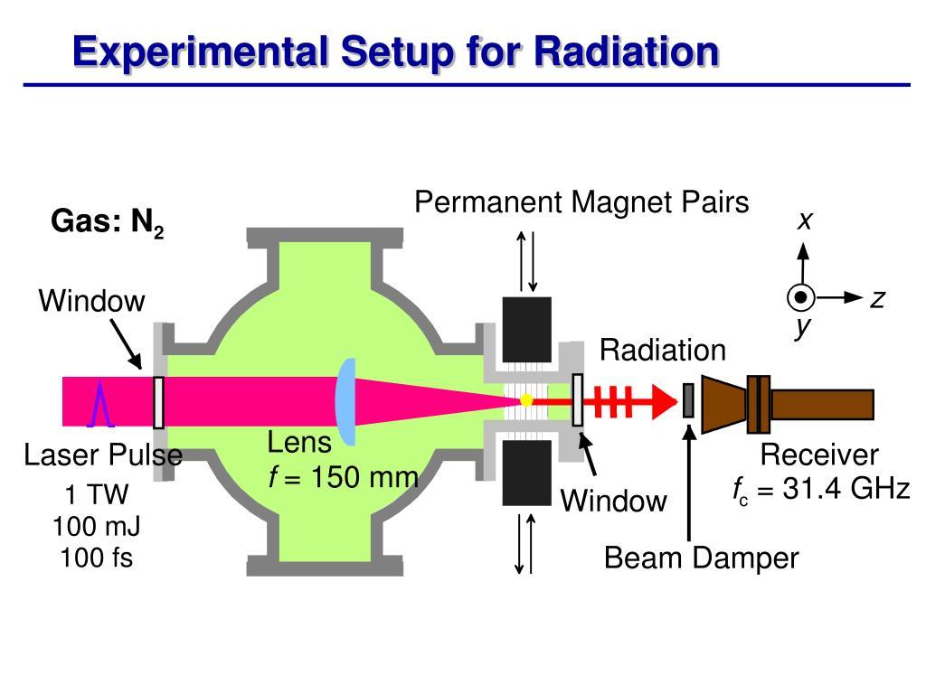 Experimental Setup for Radiation