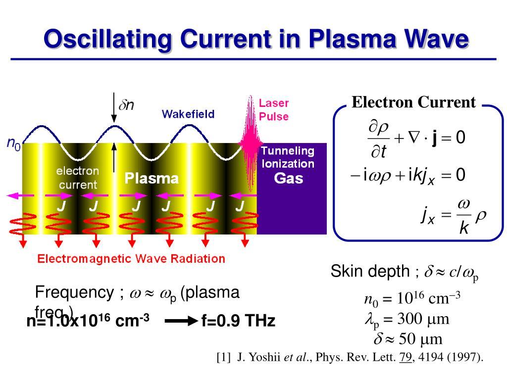 Oscillating Current in Plasma Wave