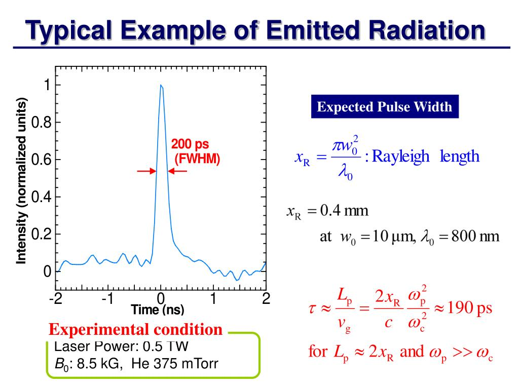 Typical Example of Emitted Radiation