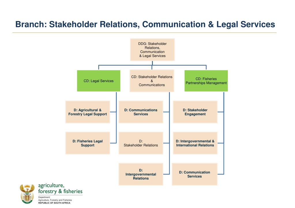 Branch: Stakeholder Relations, Communication & Legal Services