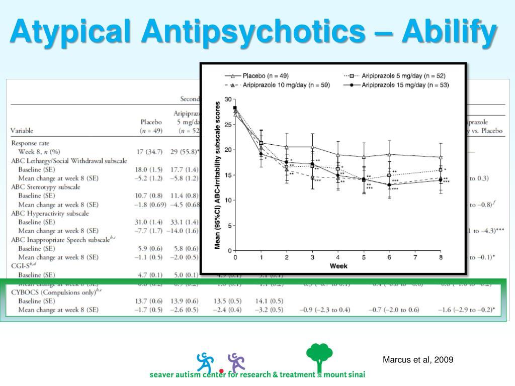 Atypical Antipsychotics –