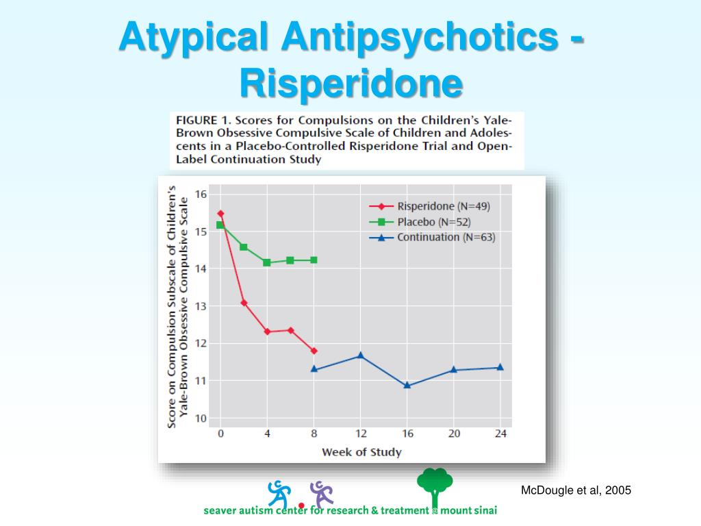 Atypical Antipsychotics -