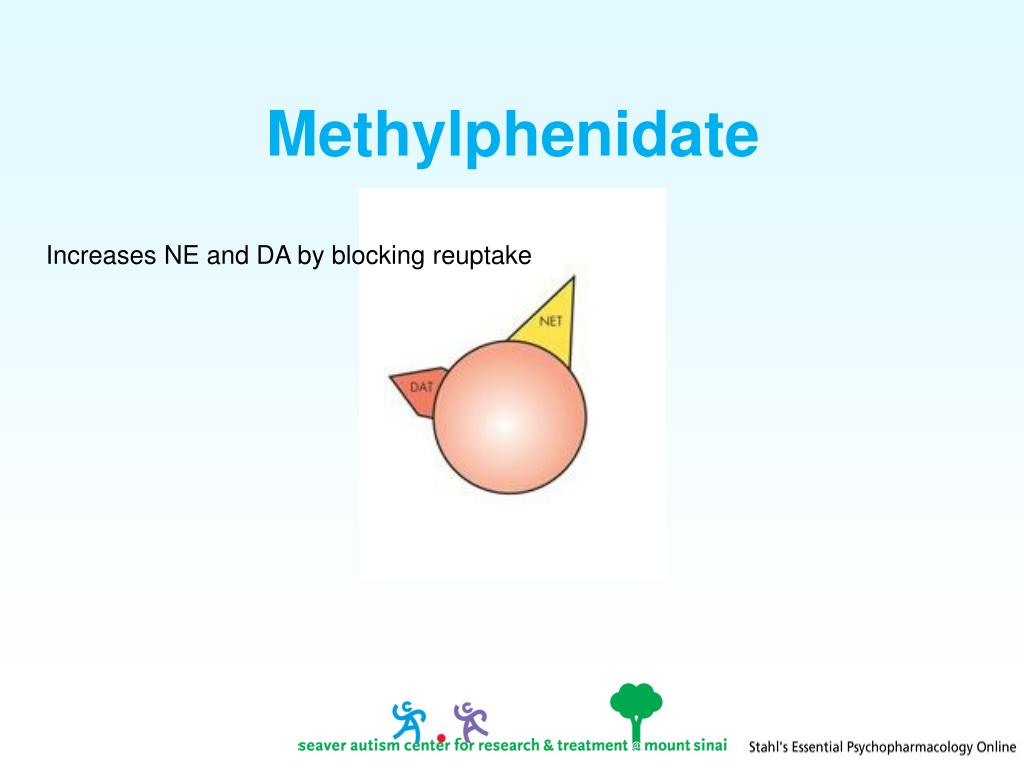 Methylphenidate