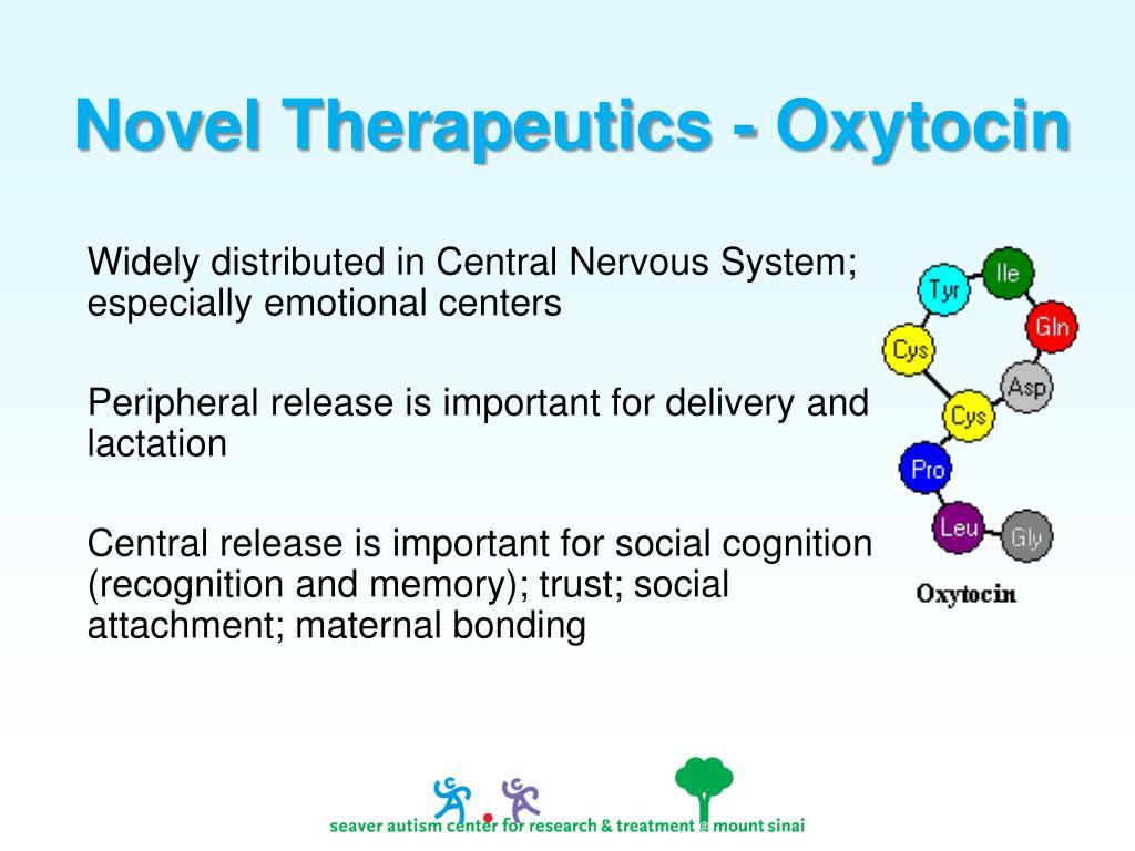 Novel Therapeutics -