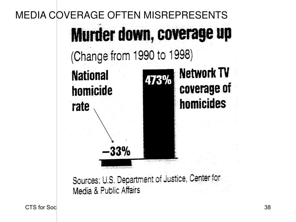 MEDIA COVERAGE OFTEN MISREPRESENTS