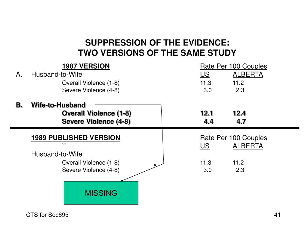 SUPPRESSION OF THE EVIDENCE: