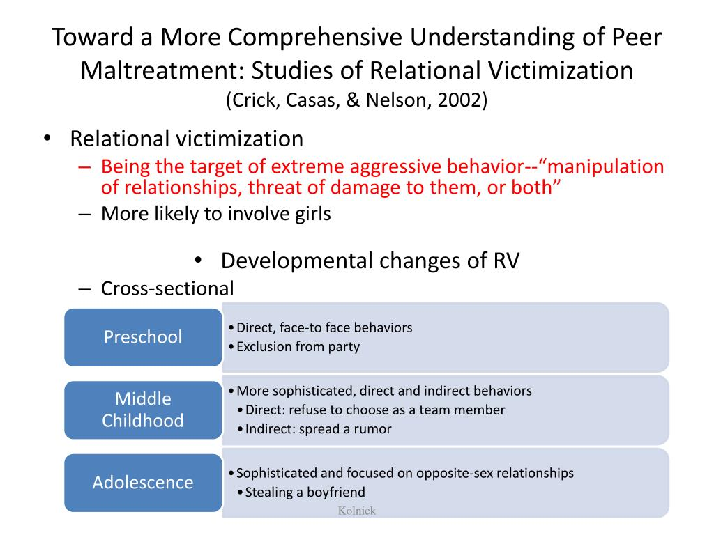 Toward a More Comprehensive Understanding of Peer Maltreatment: Studies of Relational Victimization