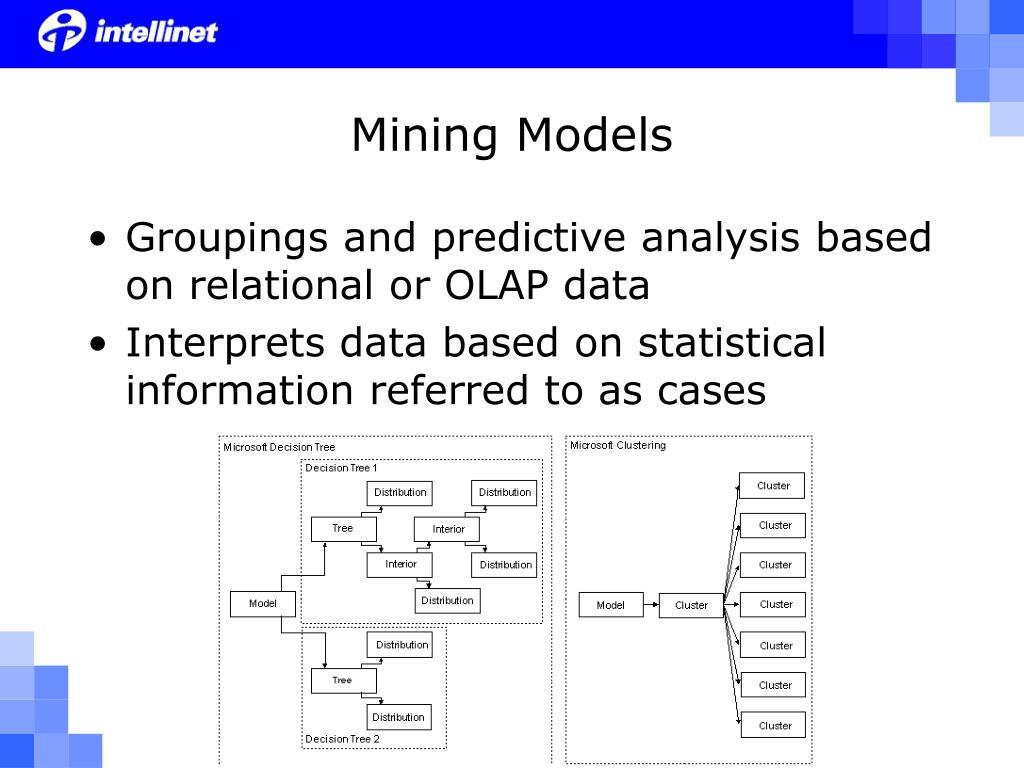 Mining Models