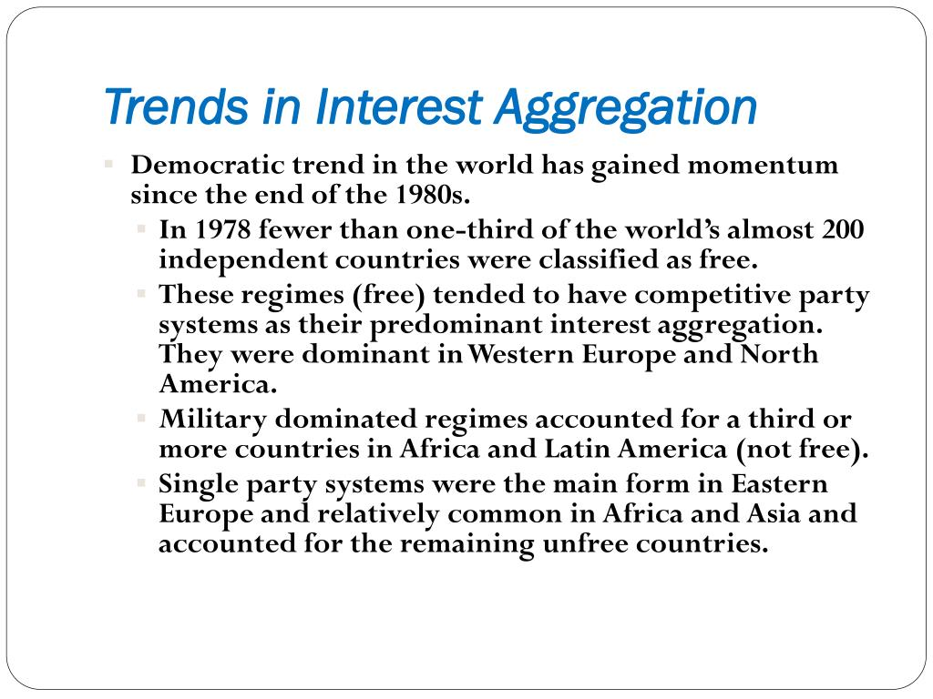 Trends in Interest Aggregation