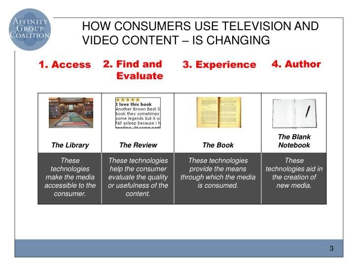 How consumers use television and video content is changing