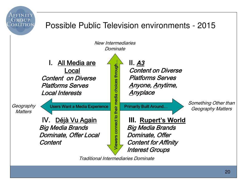 Possible Public Television environments - 2015