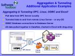 aggregation tunneling additional application examples16