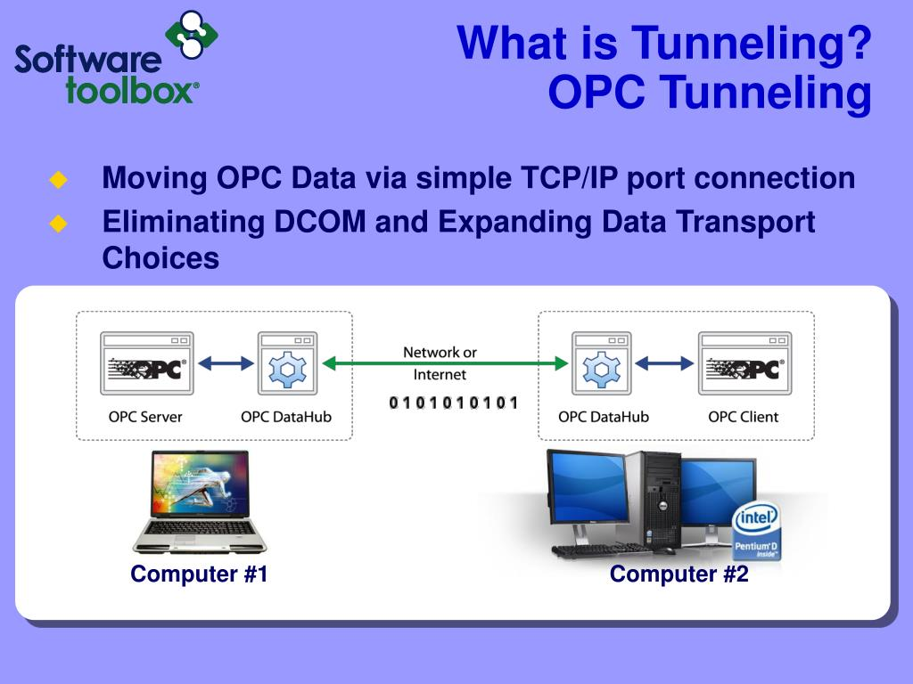 What is Tunneling?