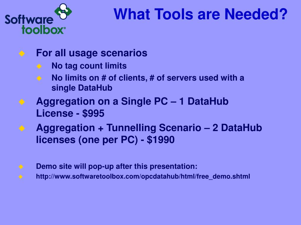 What Tools are Needed?