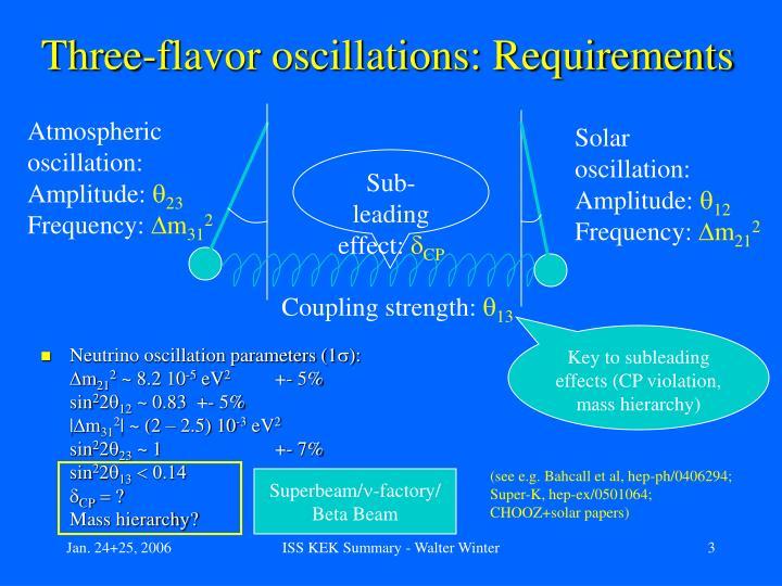 Three-flavor oscillations: Requirements