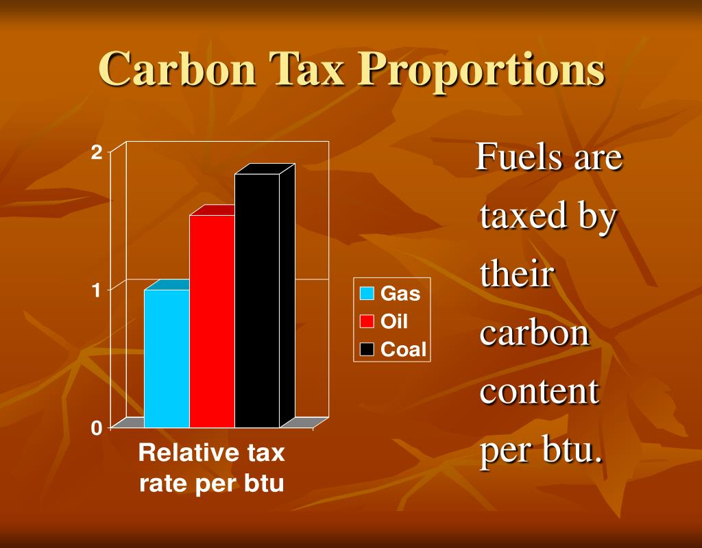 Carbon Tax Proportions