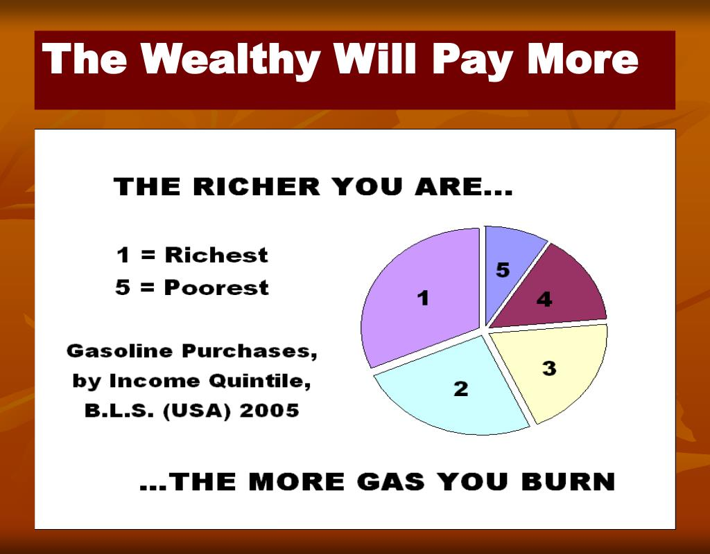 The Wealthy Will Pay More