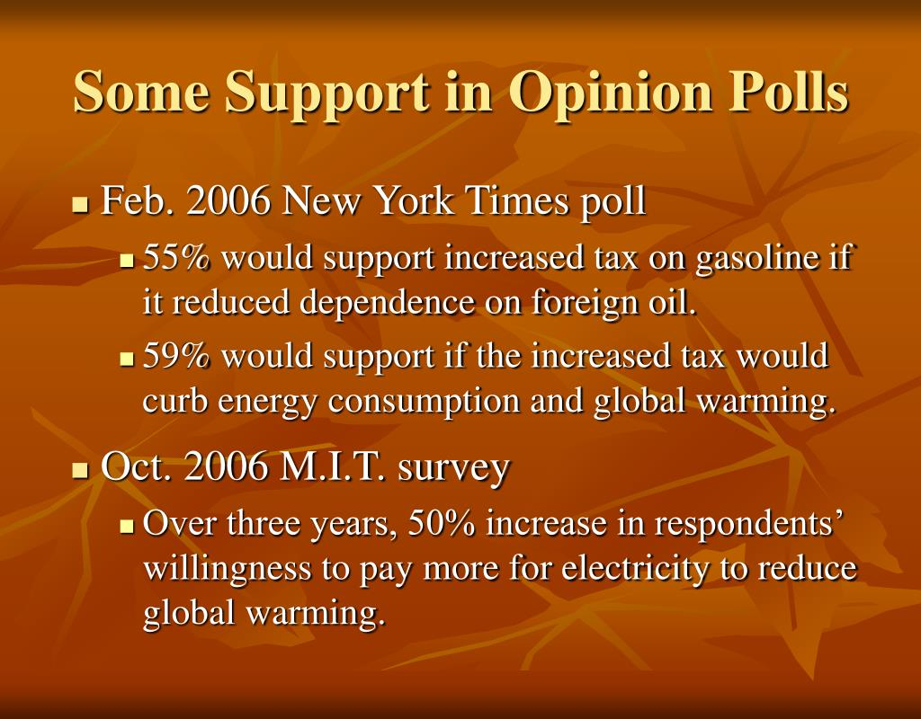 Some Support in Opinion Polls