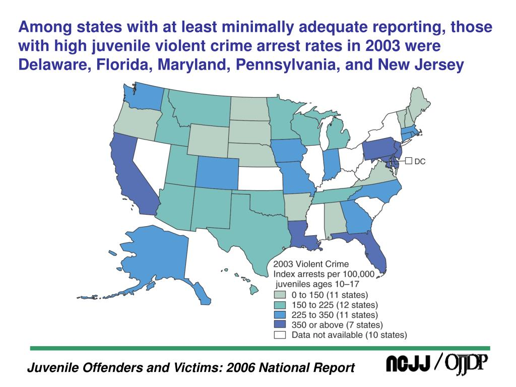 Among states with at least minimally adequate reporting, those with high juvenile violent crime arrest rates in 2003 were Delaware, Florida, Maryland, Pennsylvania, and New Jersey