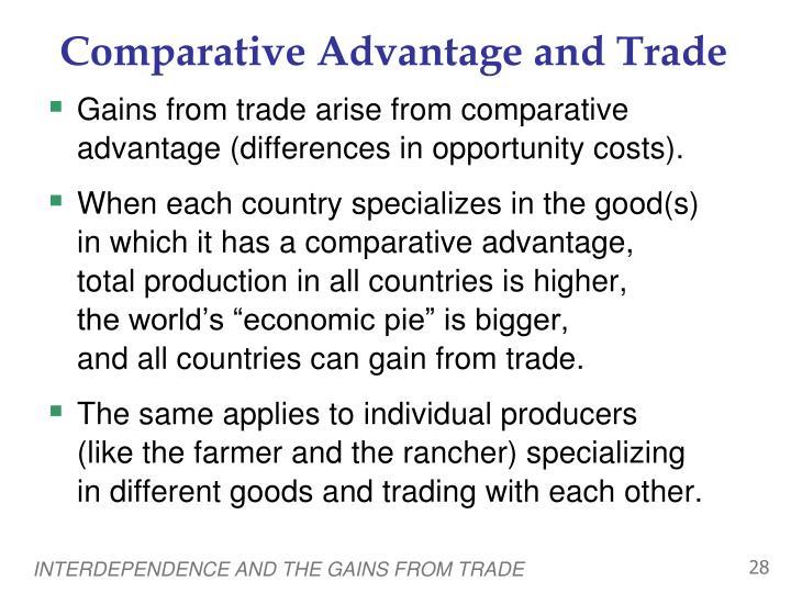 Comparative Advantage and Trade