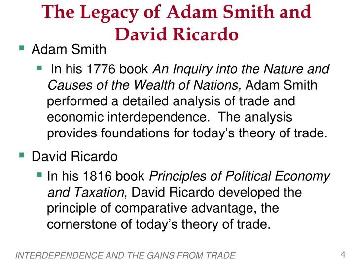 The Legacy of Adam Smith and David Ricardo
