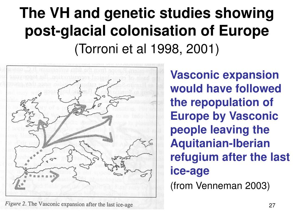 The VH and genetic studies showing post-glacial colonisation of Europe