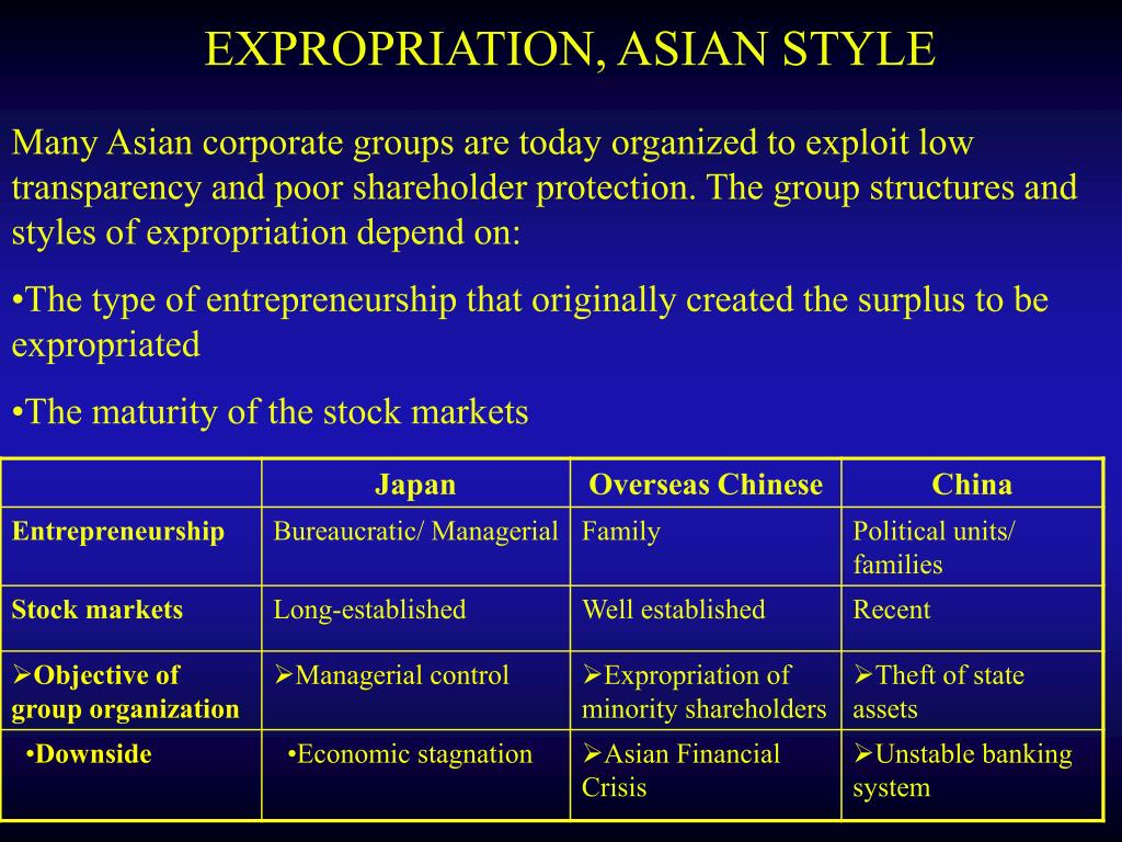 EXPROPRIATION, ASIAN STYLE