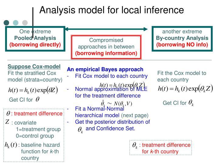 An empirical Bayes approach