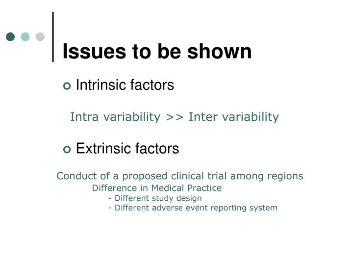Issues to be shown