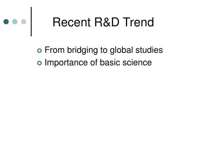 Recent R&D Trend
