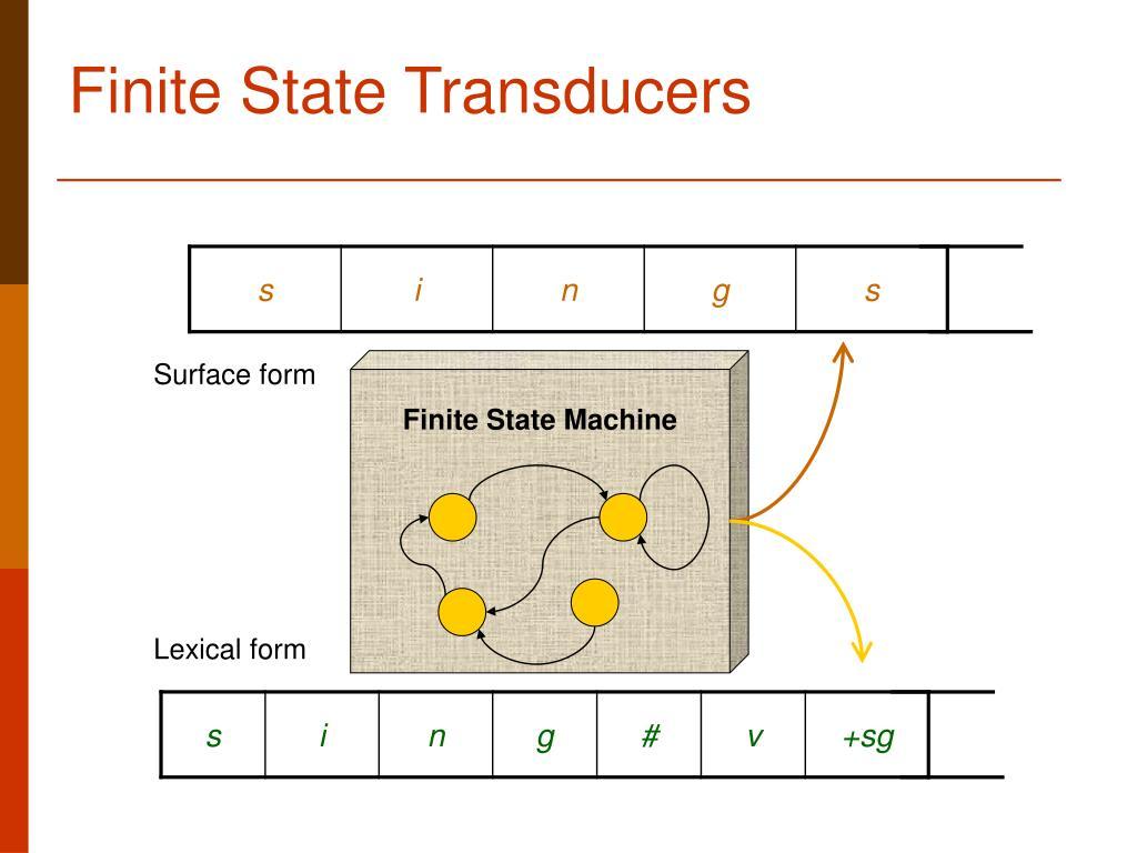 finite state machine definition
