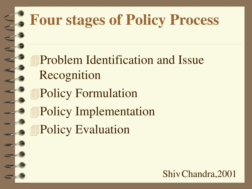 Four stages of Policy Process