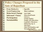 policy changes proposed in the sate of rajasthan