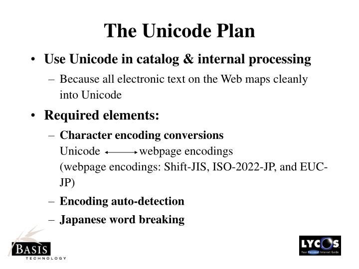The Unicode Plan